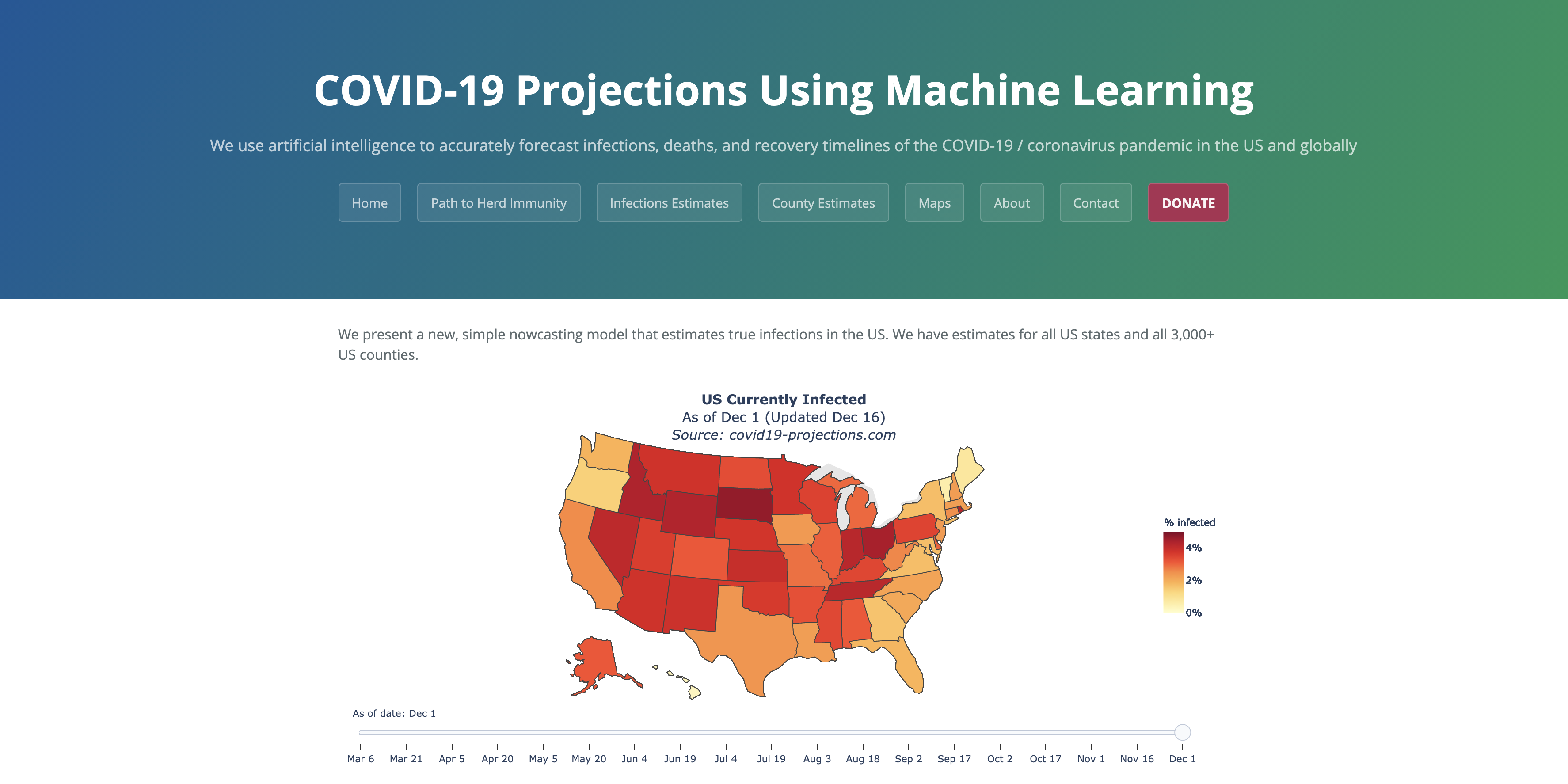 covid19-projections.com